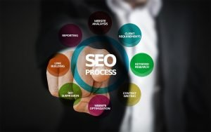 ultimate guide to learn seo for beginners